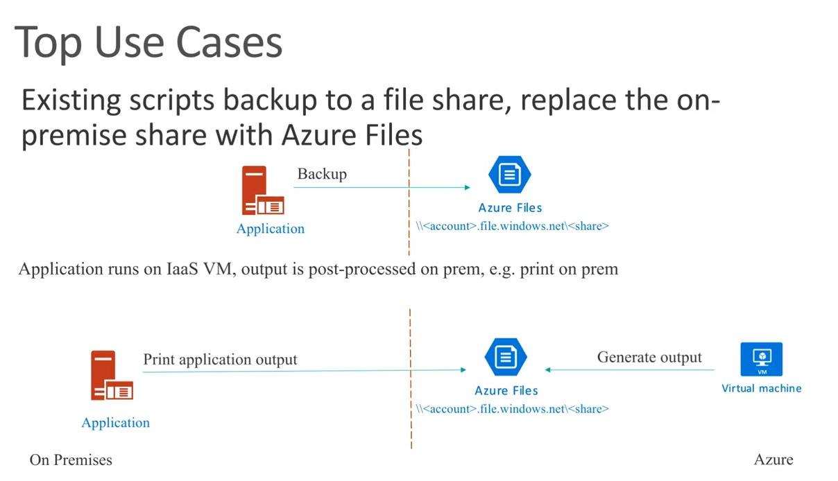 Azure Storage   Hersh Bhasin @Tech